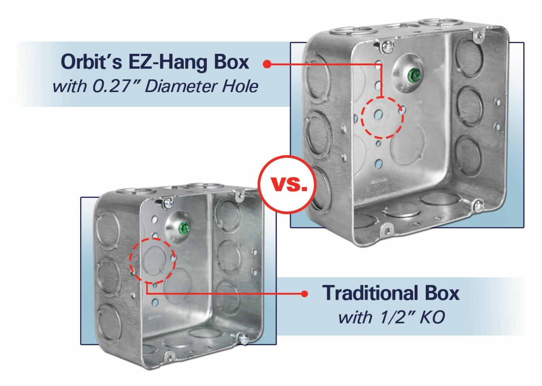 D5SDB-CKO-S Vs Traditional Box